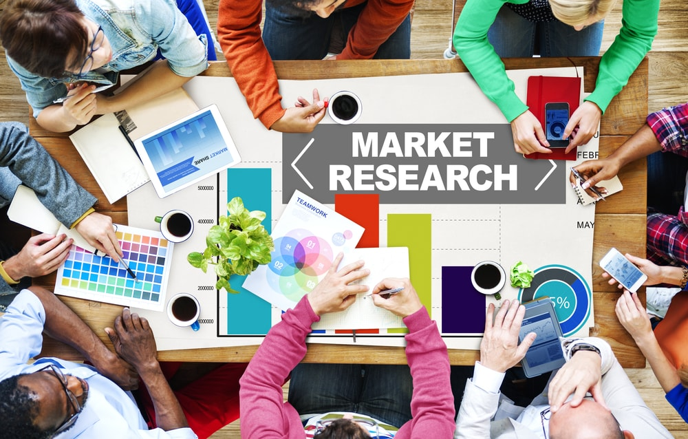 Do You Need Market Research?