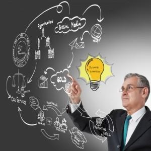 Online marketing idea