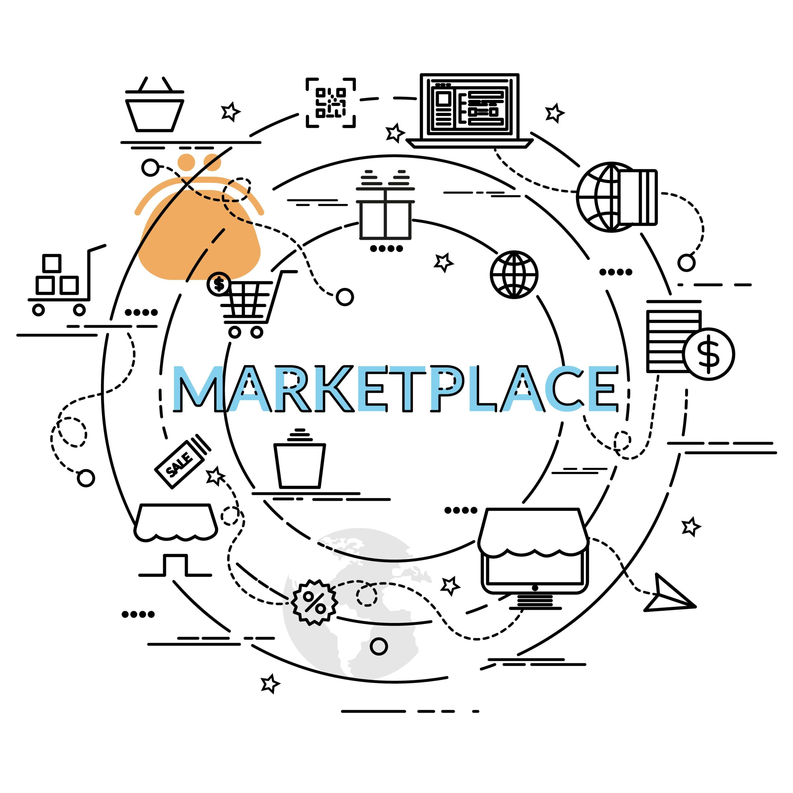 How to Deal with the Sentiment of the Marketplace