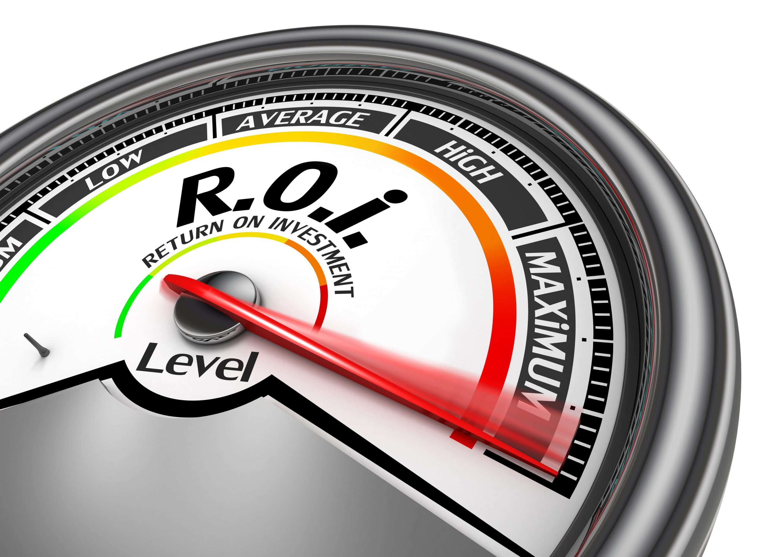 What are your Marketing Gauges and Why they are Important?